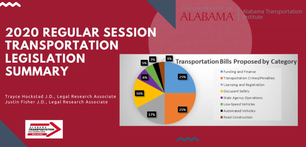 alabama transportation legislation 2020